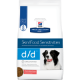 pd-dd-canine-skin-support-potato-and-salmon-formula-dry